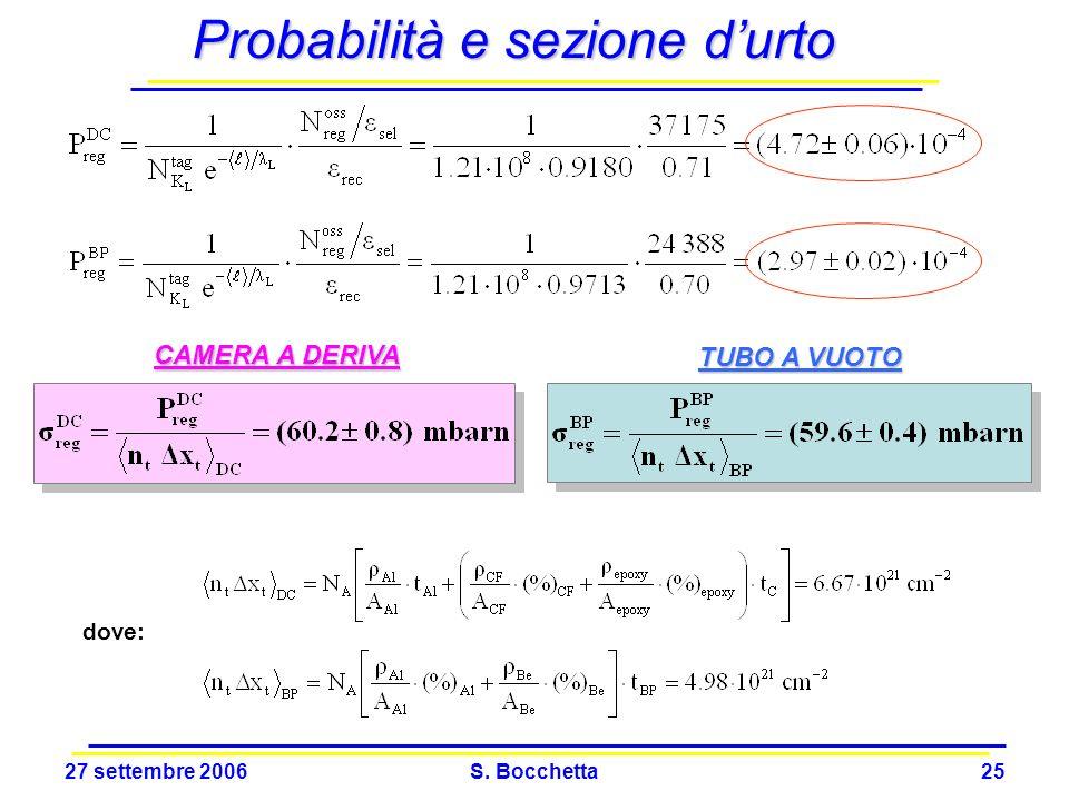 Probabilità e sezione d'urto