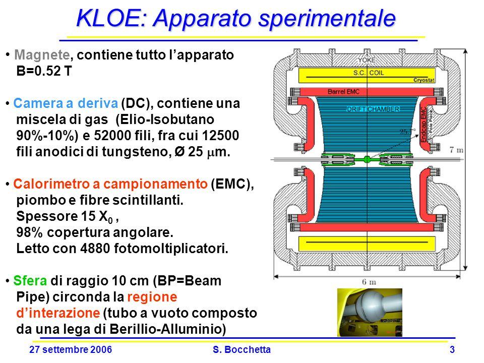 KLOE: Apparato sperimentale