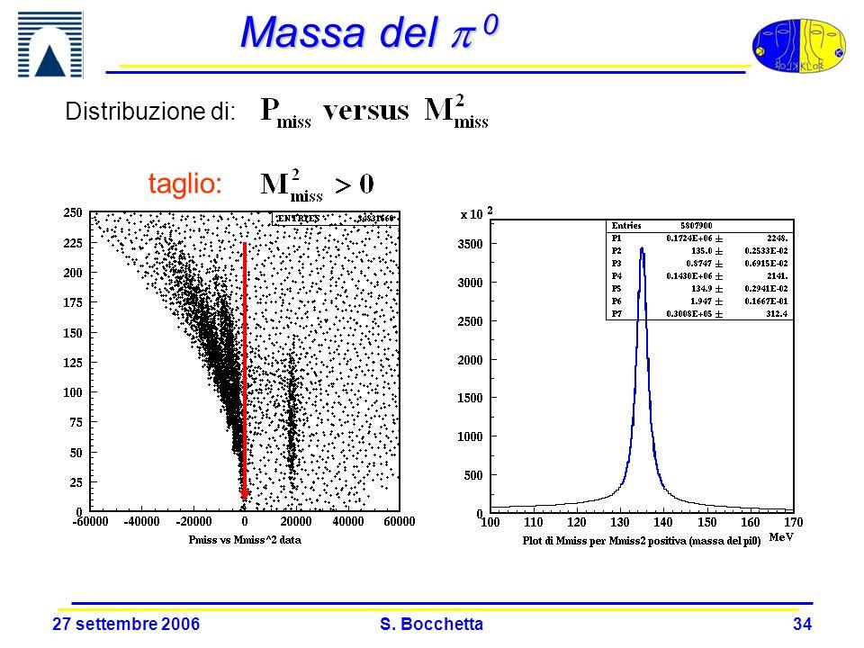 Massa del p 0 Distribuzione di: taglio: 27 settembre 2006 S. Bocchetta