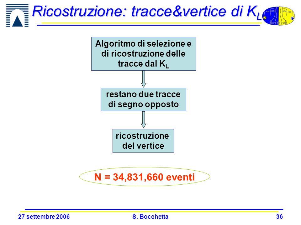 Algoritmo di selezione e di ricostruzione delle tracce dal KL