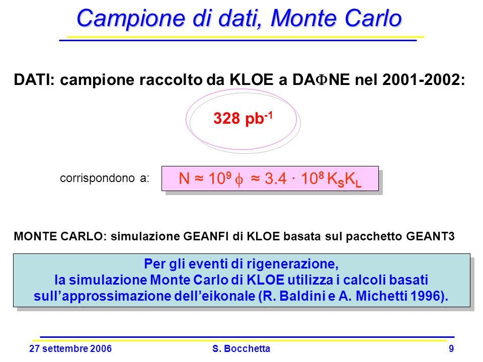 Campione di dati, Monte Carlo
