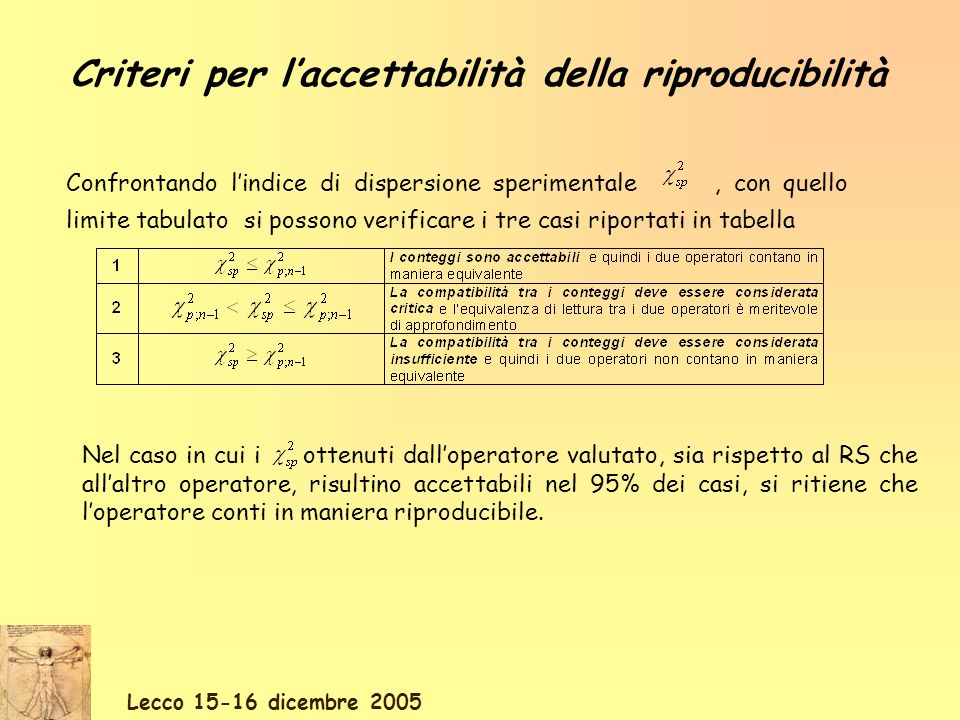 Criteri per l'accettabilità della riproducibilità