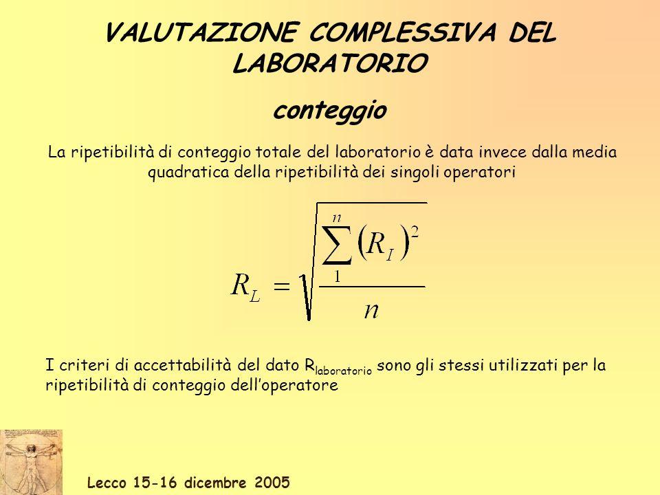 VALUTAZIONE COMPLESSIVA DEL LABORATORIO