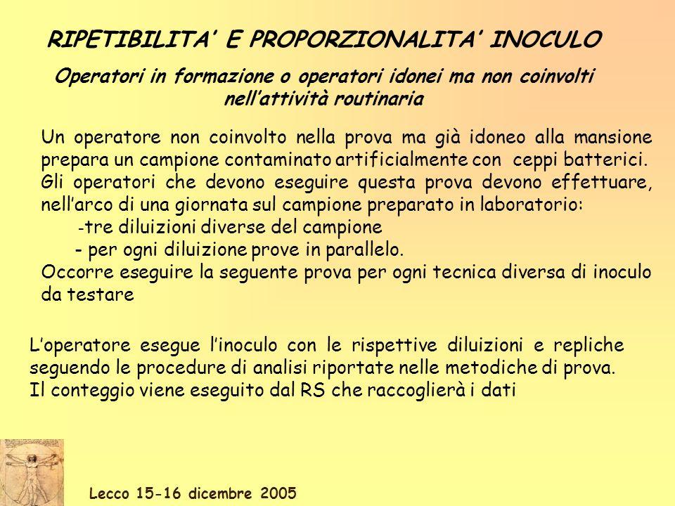 RIPETIBILITA' E PROPORZIONALITA' INOCULO