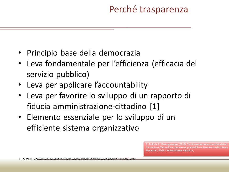 Perché trasparenza Principio base della democrazia