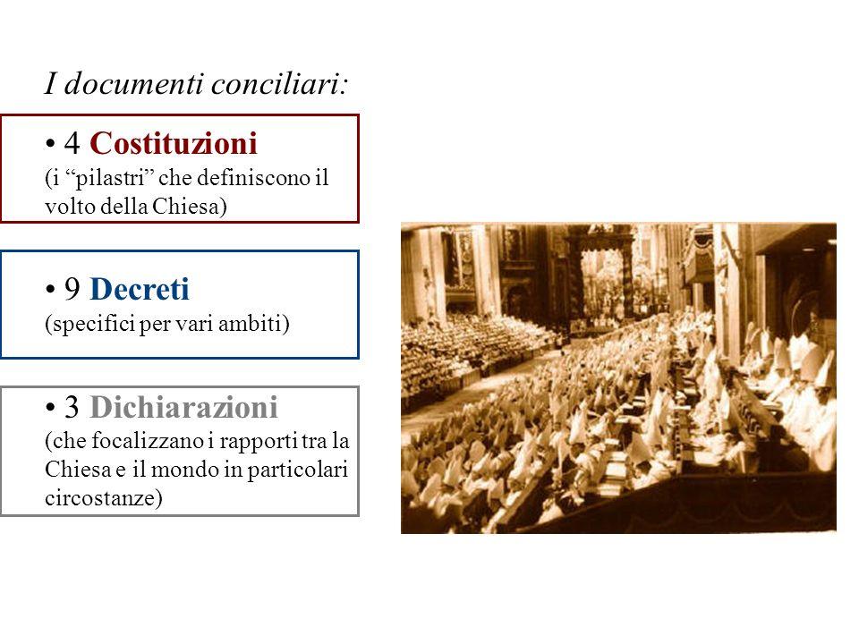 I documenti conciliari: