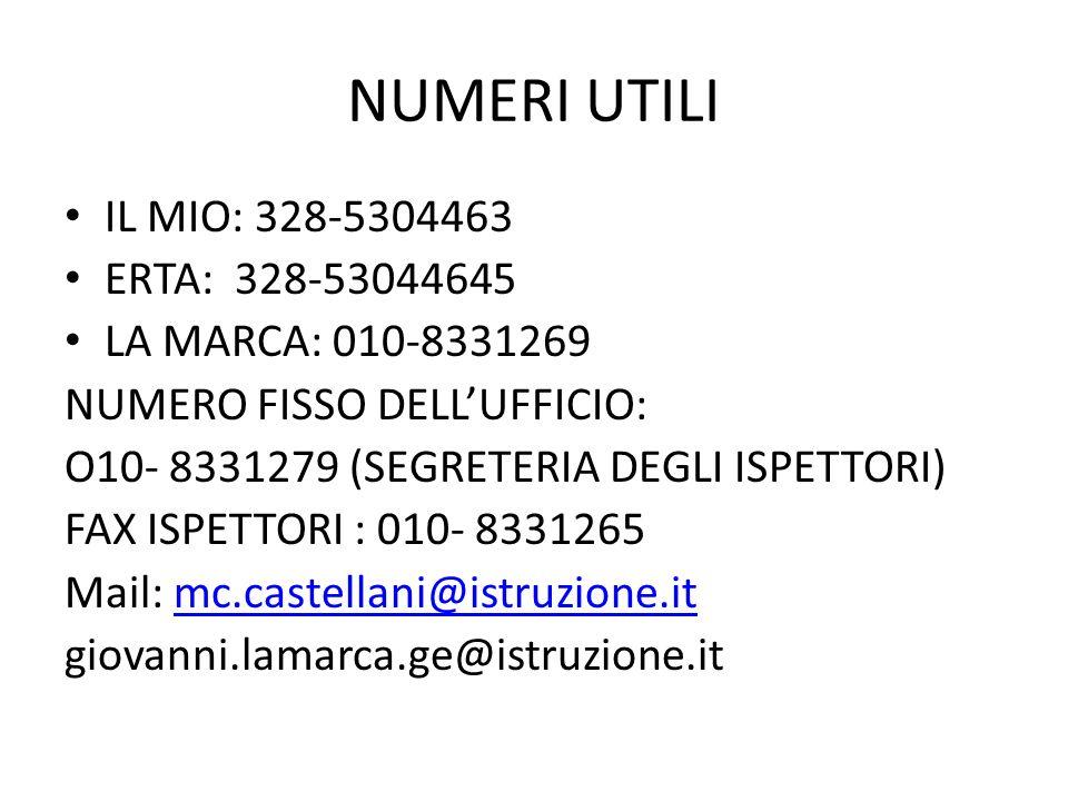 NUMERI UTILI IL MIO: 328-5304463 ERTA: 328-53044645