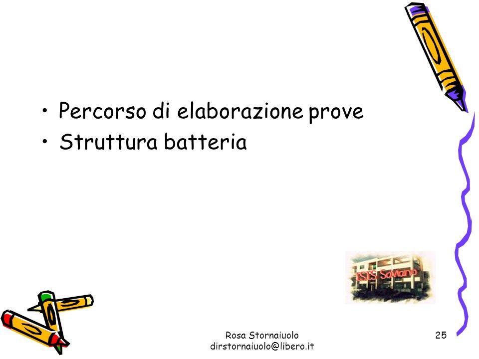 Rosa Stornaiuolo dirstornaiuolo@libero.it