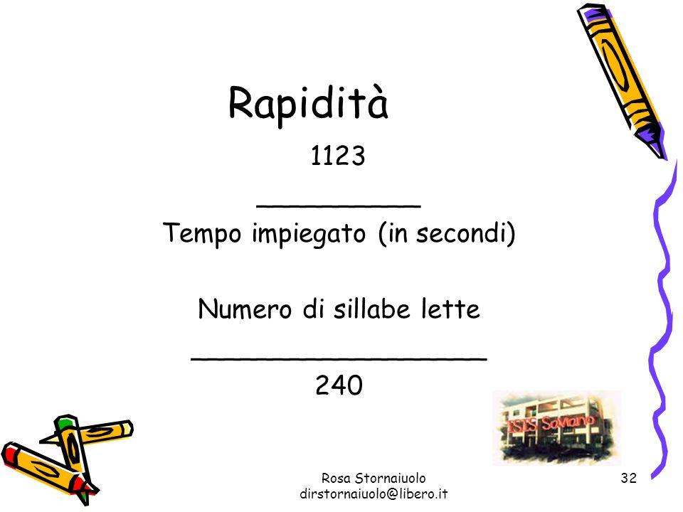 Rapidità 1123 __________ Tempo impiegato (in secondi)