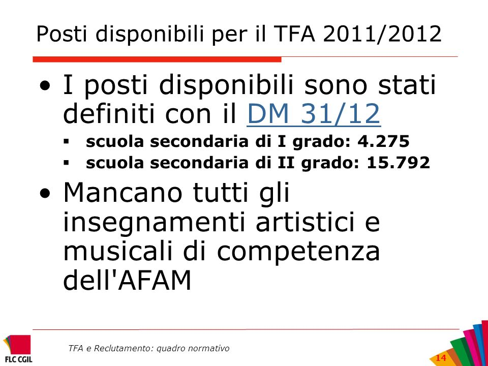 Posti disponibili per il TFA 2011/2012