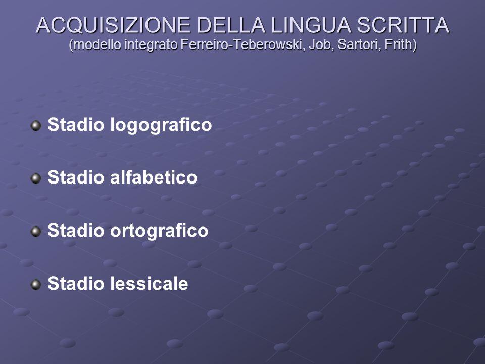 ACQUISIZIONE DELLA LINGUA SCRITTA (modello integrato Ferreiro-Teberowski, Job, Sartori, Frith)