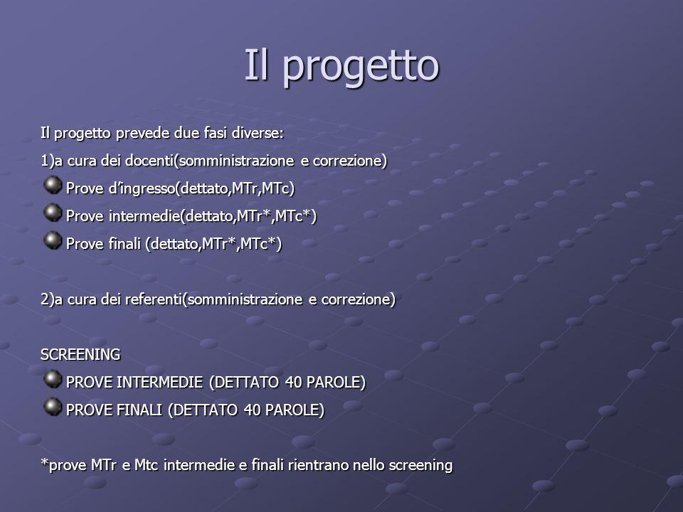 Il progetto Il progetto prevede due fasi diverse: