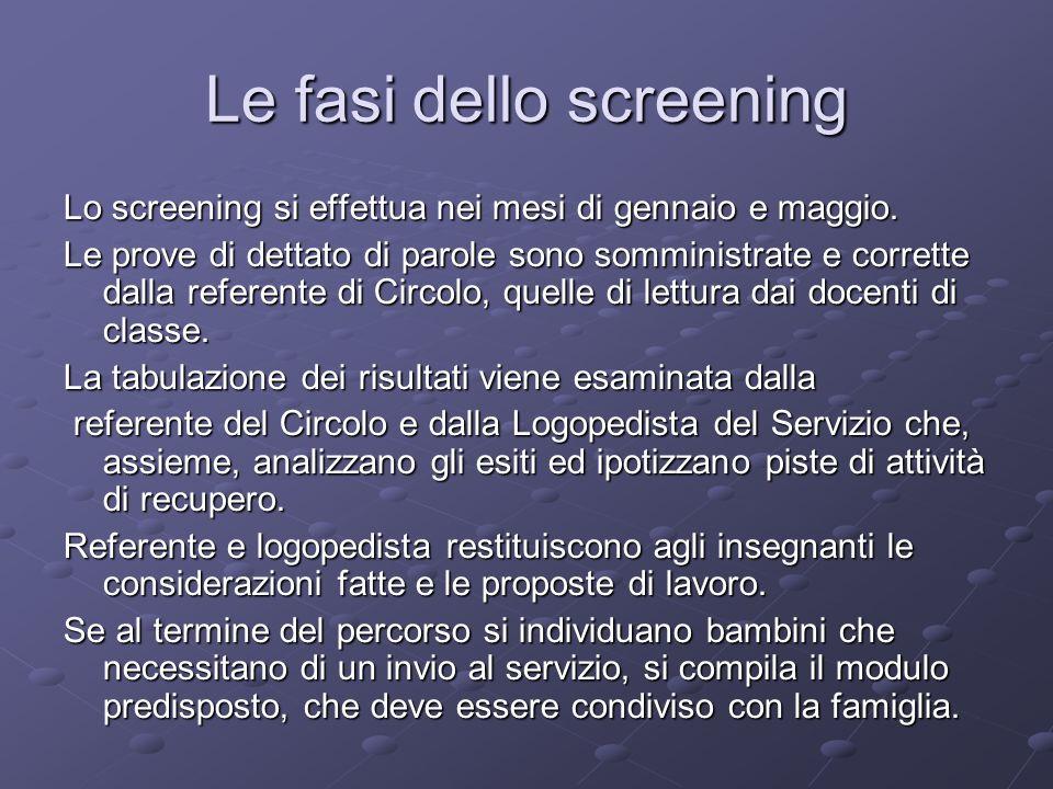 Le fasi dello screening