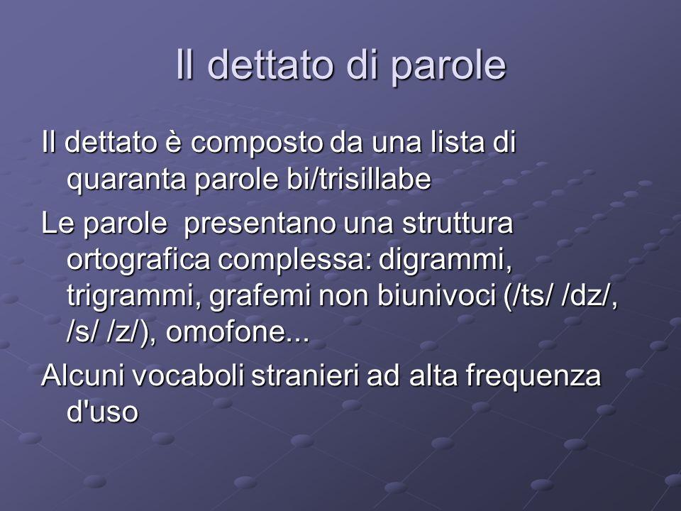 Il dettato di parole Il dettato è composto da una lista di quaranta parole bi/trisillabe.