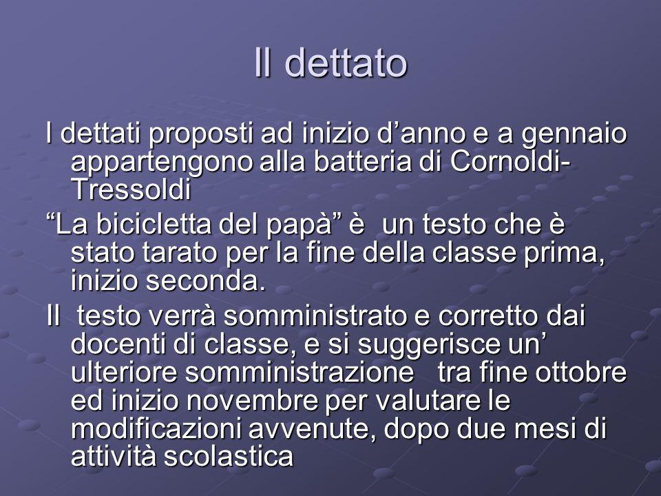 Il dettato l dettati proposti ad inizio d'anno e a gennaio appartengono alla batteria di Cornoldi- Tressoldi.