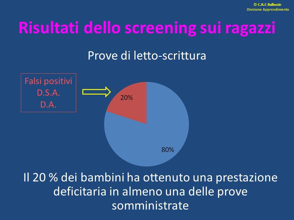 Risultati dello screening sui ragazzi