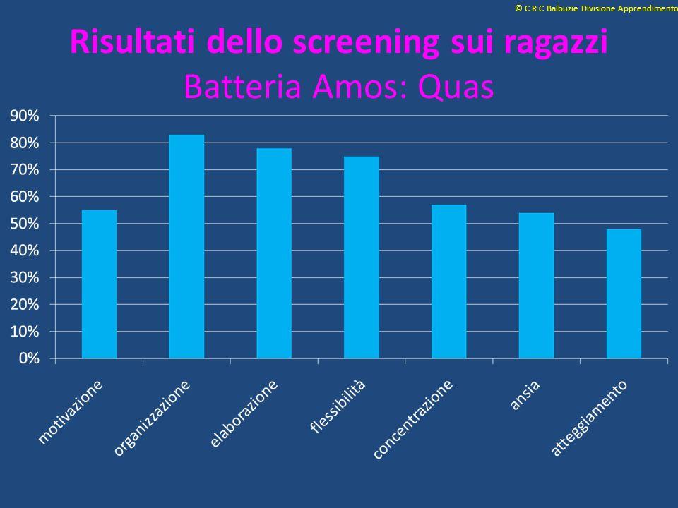 Risultati dello screening sui ragazzi Batteria Amos: Quas