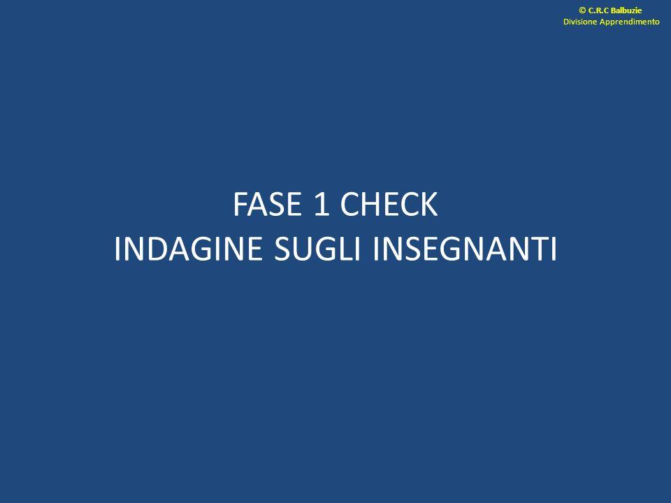 FASE 1 CHECK INDAGINE SUGLI INSEGNANTI