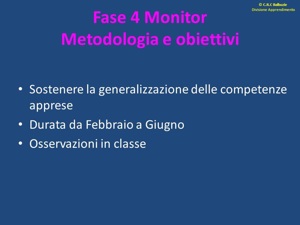 Fase 4 Monitor Metodologia e obiettivi