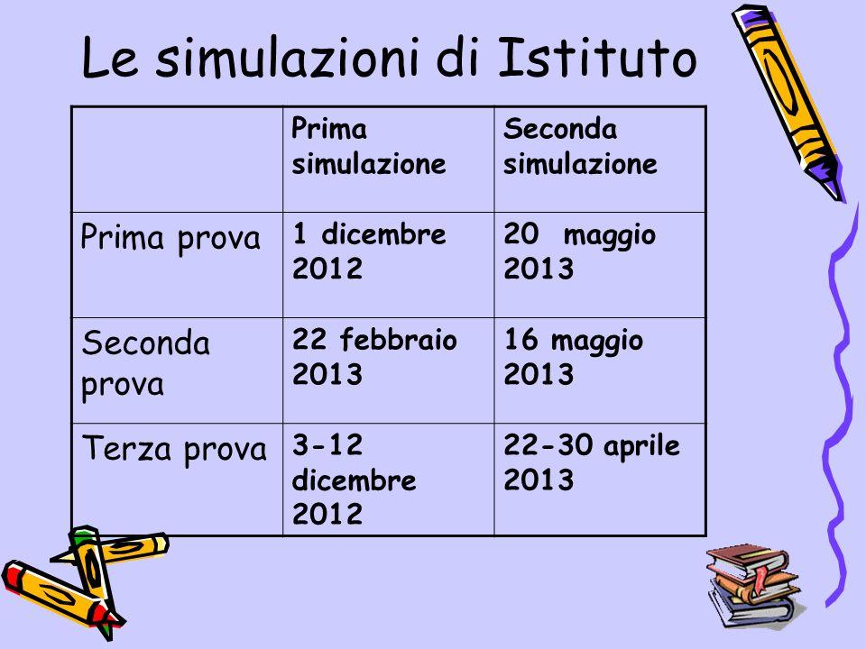 Le simulazioni di Istituto