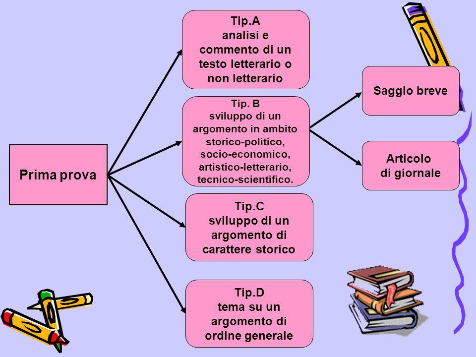 Tip.A analisi e commento di un testo letterario o non letterario. Saggio breve. Tip. B.