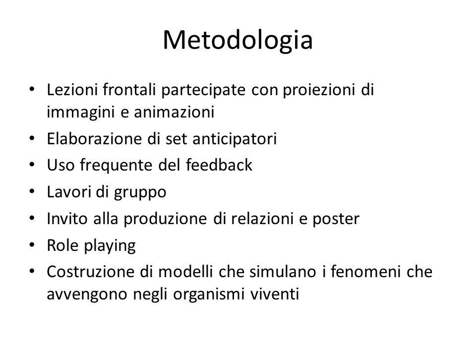 Metodologia Lezioni frontali partecipate con proiezioni di immagini e animazioni. Elaborazione di set anticipatori.