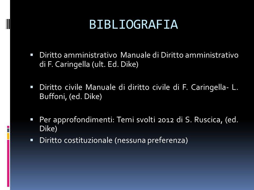 BIBLIOGRAFIA Diritto amministrativo Manuale di Diritto amministrativo di F. Caringella (ult. Ed. Dike)