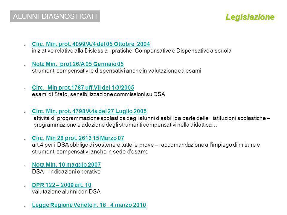 Legislazione ALUNNI DIAGNOSTICATI