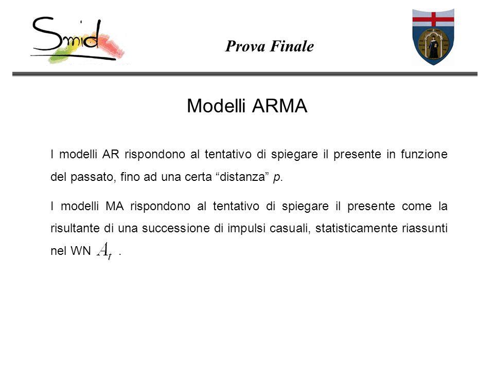 Modelli ARMA Prova Finale