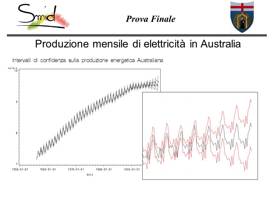 Produzione mensile di elettricità in Australia