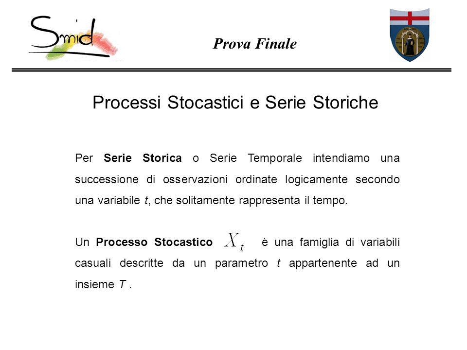 Processi Stocastici e Serie Storiche