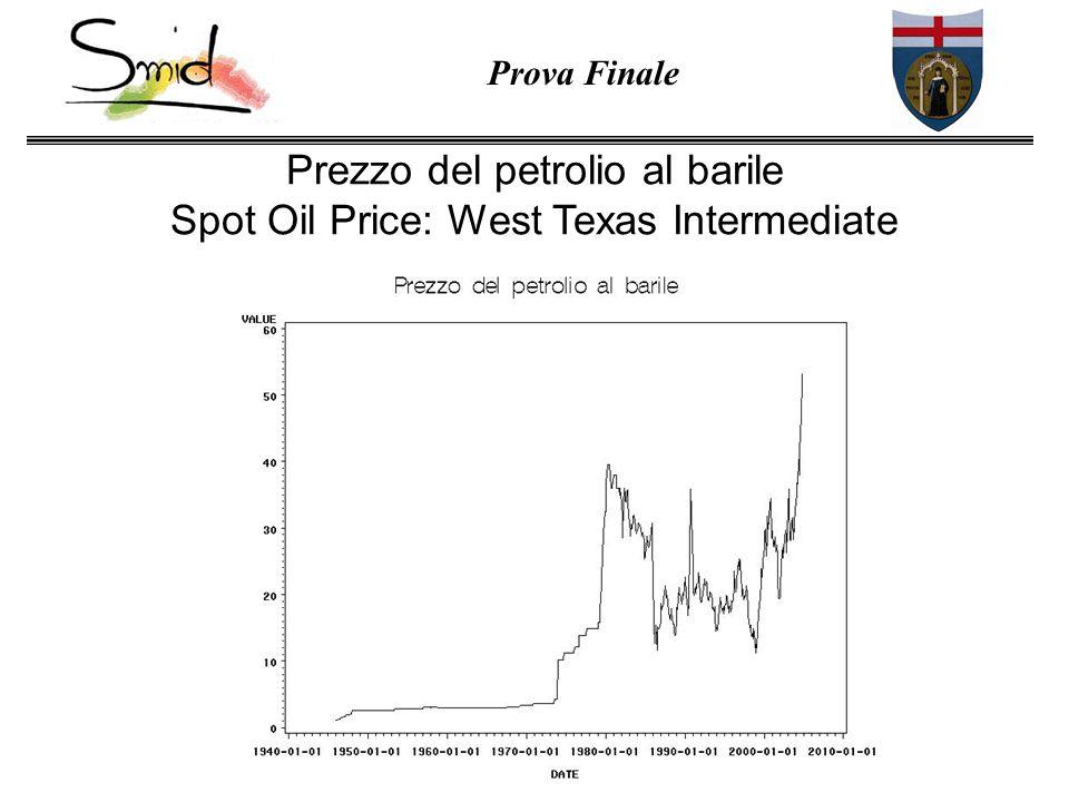 Prezzo del petrolio al barile Spot Oil Price: West Texas Intermediate