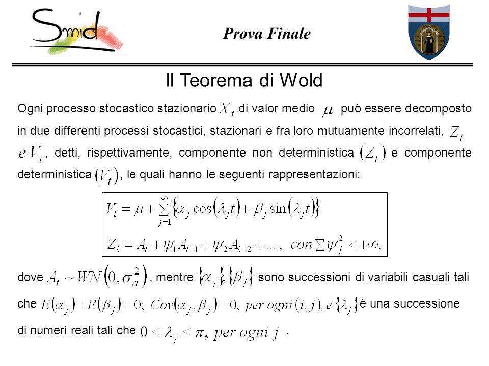 Il Teorema di Wold Prova Finale