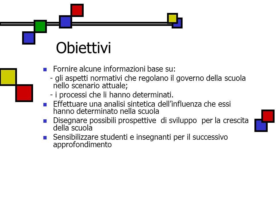 Obiettivi Fornire alcune informazioni base su: