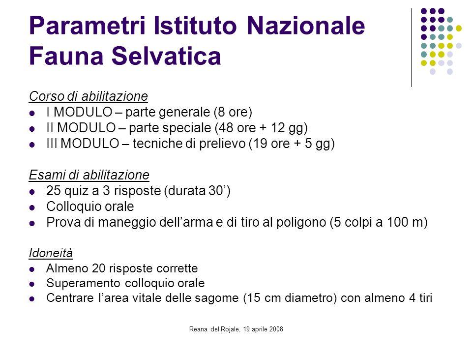 Parametri Istituto Nazionale Fauna Selvatica