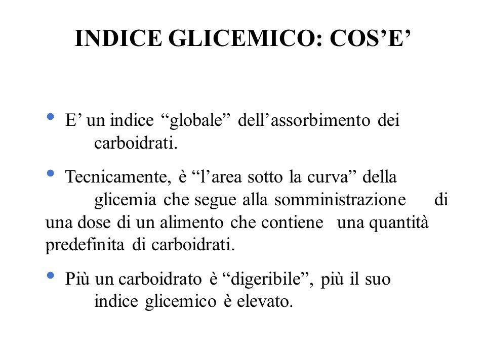 INDICE GLICEMICO: COS'E'