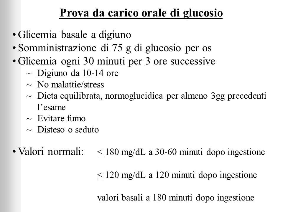 Prova da carico orale di glucosio