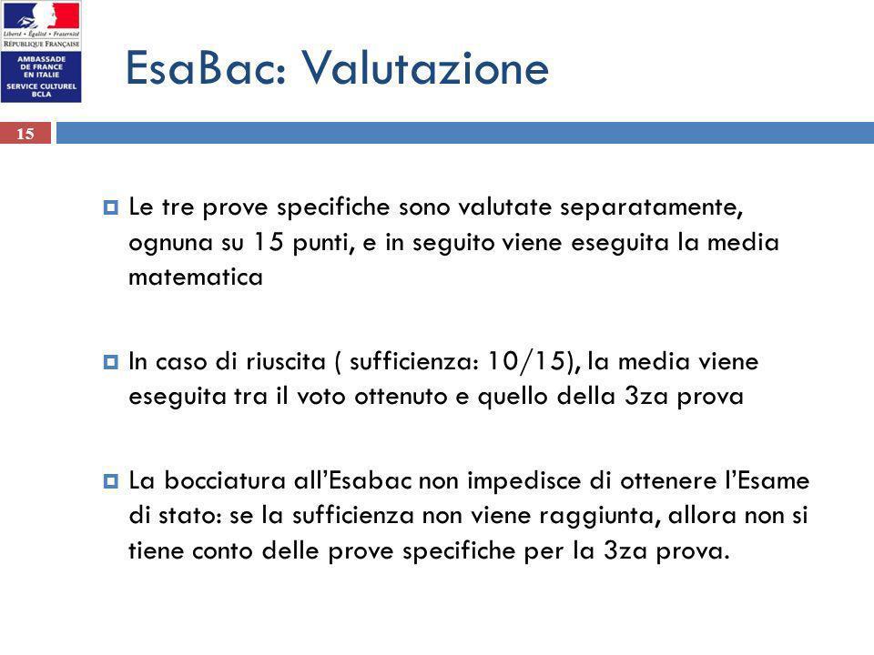 EsaBac: Valutazione Le tre prove specifiche sono valutate separatamente, ognuna su 15 punti, e in seguito viene eseguita la media matematica.