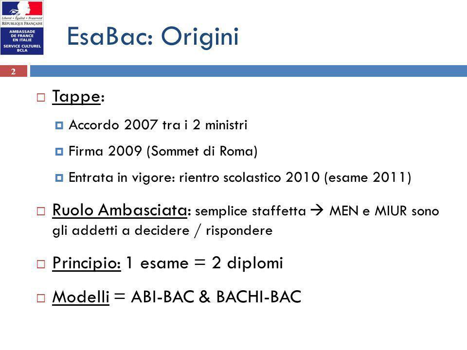 EsaBac: Origini Tappe: