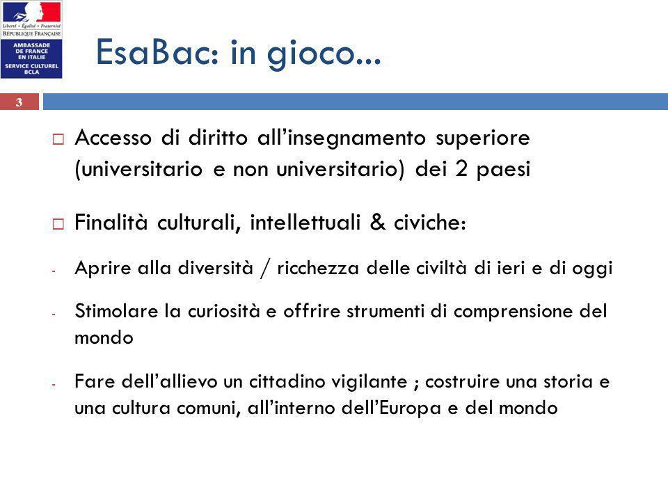 EsaBac: in gioco... Accesso di diritto all'insegnamento superiore (universitario e non universitario) dei 2 paesi.