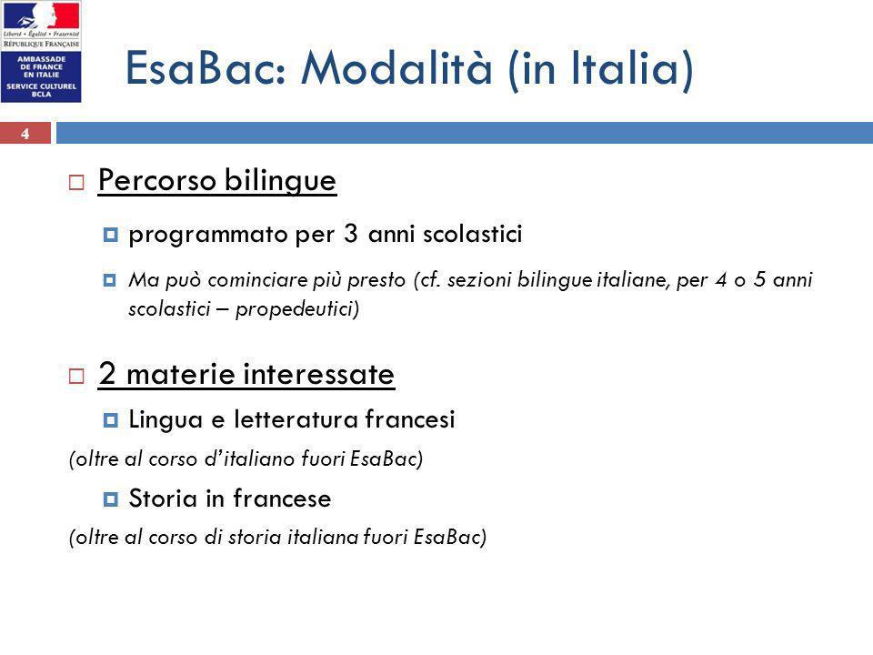 EsaBac: Modalità (in Italia)