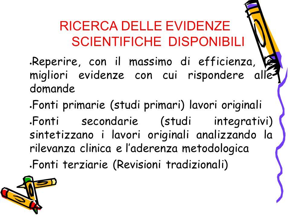 RICERCA DELLE EVIDENZE SCIENTIFICHE DISPONIBILI