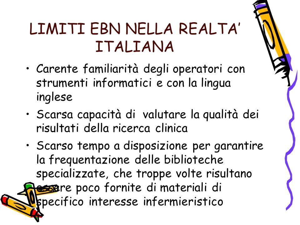 LIMITI EBN NELLA REALTA' ITALIANA