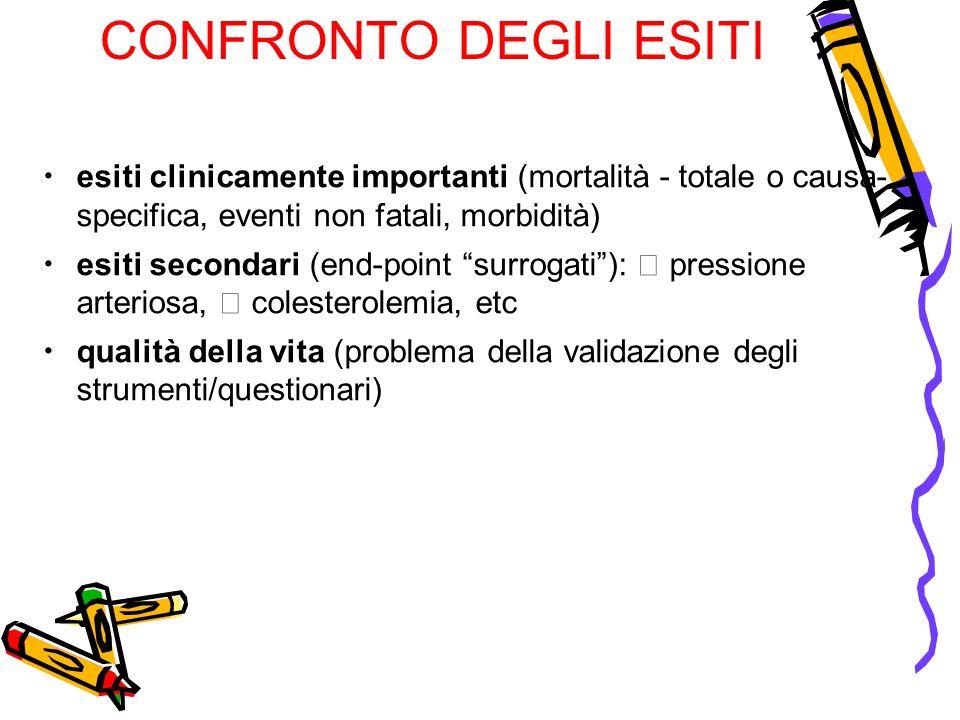 CONFRONTO DEGLI ESITI esiti clinicamente importanti (mortalità - totale o causa- specifica, eventi non fatali, morbidità)