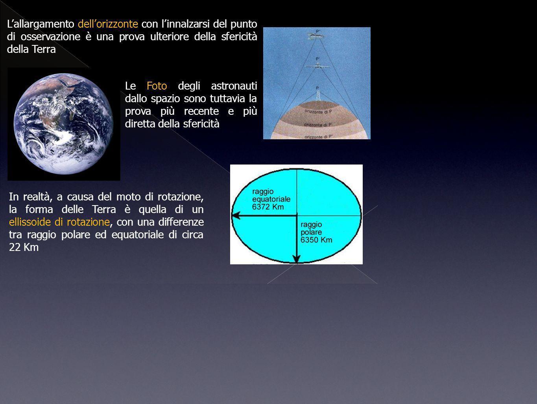L'allargamento dell'orizzonte con l'innalzarsi del punto di osservazione è una prova ulteriore della sfericità della Terra