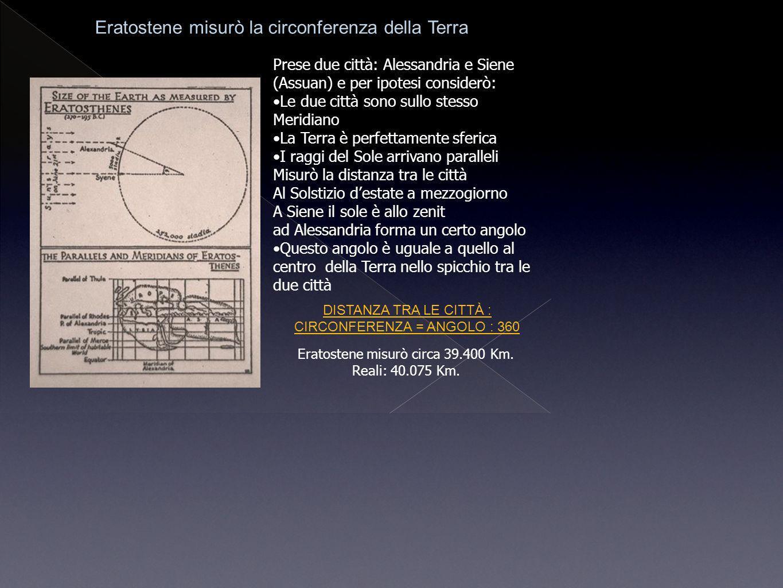 Eratostene misurò la circonferenza della Terra