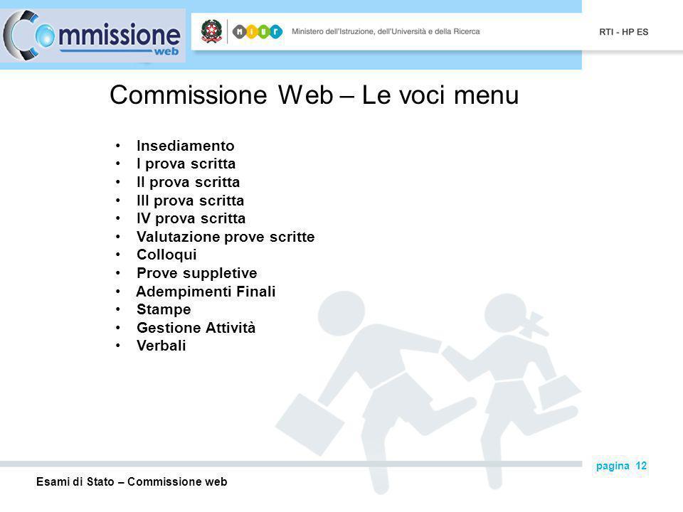 Commissione Web – Le voci menu