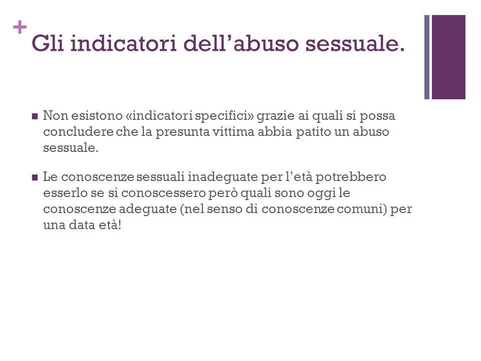 Gli indicatori dell'abuso sessuale.