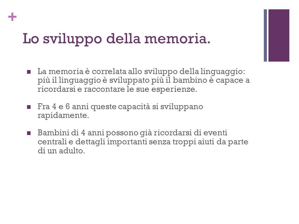 Lo sviluppo della memoria.