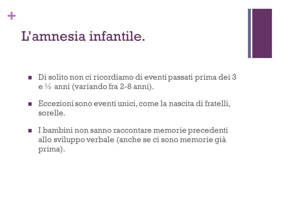 L'amnesia infantile. Di solito non ci ricordiamo di eventi passati prima dei 3 e ½ anni (variando fra 2-8 anni).